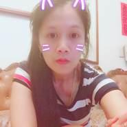 eka062's profile photo