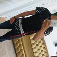 losu589's profile photo