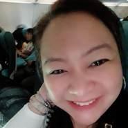 Prettyme_cris's profile photo