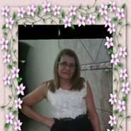 antonetep's profile photo