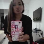 Silvita28's profile photo