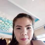 Cuttey28's profile photo