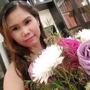 zharinap's profile photo