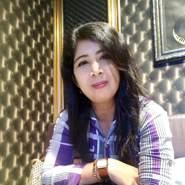 lina19811's profile photo