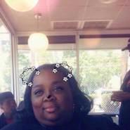 chiquitaw's profile photo