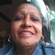 dorisg36's profile photo