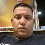 muzzodanny's profile photo