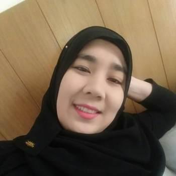 meenausen 's profile picture