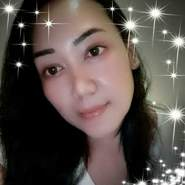 angelia21's profile photo