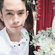pit0579's profile photo