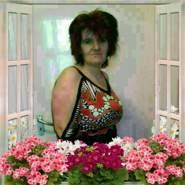 szabokrisztina595's profile photo