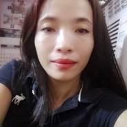 anar8612's profile photo
