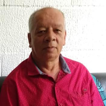 pedrol1033_Antioquia_Svobodný(á)_Muž