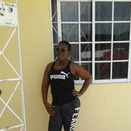 sandys392's profile photo