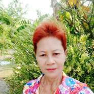 user_tev80917's profile photo