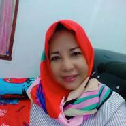 indahsb's profile photo
