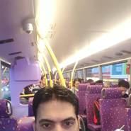 shahrukha63's profile photo