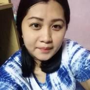 punnipao's profile photo