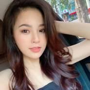 luonggiacat25's profile photo
