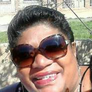 romim391's profile photo