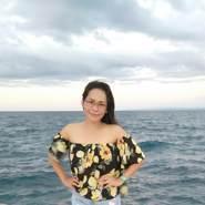 charisa28's profile photo