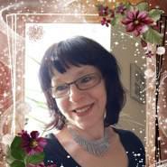 kerstin_70's profile photo