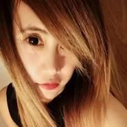 jonata_alexdandra's profile photo