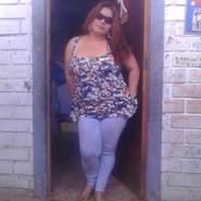 teilitar's profile photo