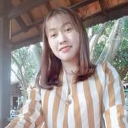 hoangh456's profile photo