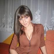 valia0987's profile photo