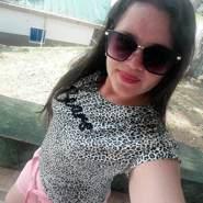 anam8244's profile photo