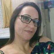 rosevasconcelos12's profile photo