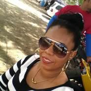 leidymartinezmedina's profile photo