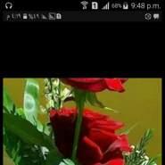 user_gurit97's profile photo