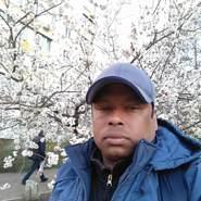 akterhamid18279's profile photo