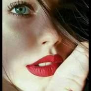 noony2111's profile photo
