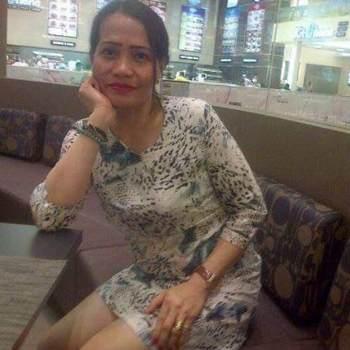 arlener22_Al Janubiyah_Single_Female