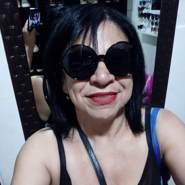 conceicaod14's profile photo
