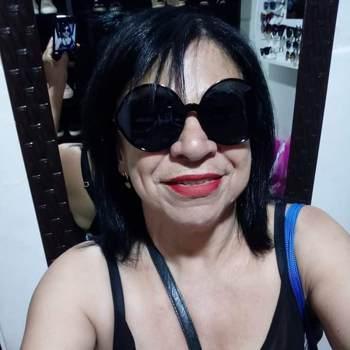 conceicaod14_Sao Paulo_Kawaler/Panna_Kobieta