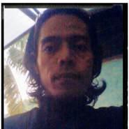 zulfakri's profile photo