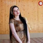 linasara945's profile photo