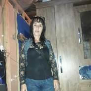 maryp725's profile photo