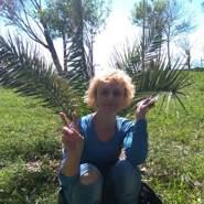 vikaa793's profile photo