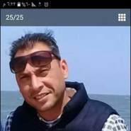 user_hjerx47516's profile photo