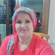 Sukrany4's profile photo