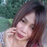 nikenn2's profile photo