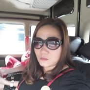 user_twn80146's profile photo