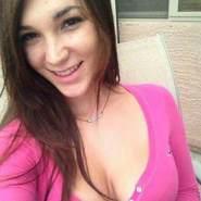 ismaelc281's profile photo