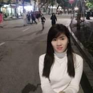 ngoch853's profile photo