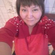 user_monl09's profile photo
